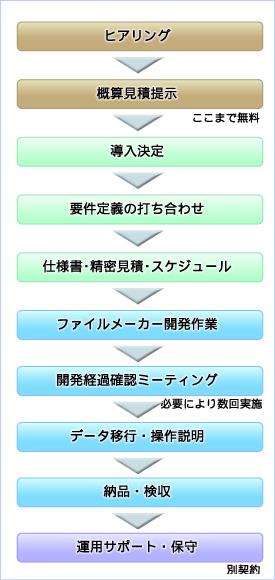 fm-kaizen01